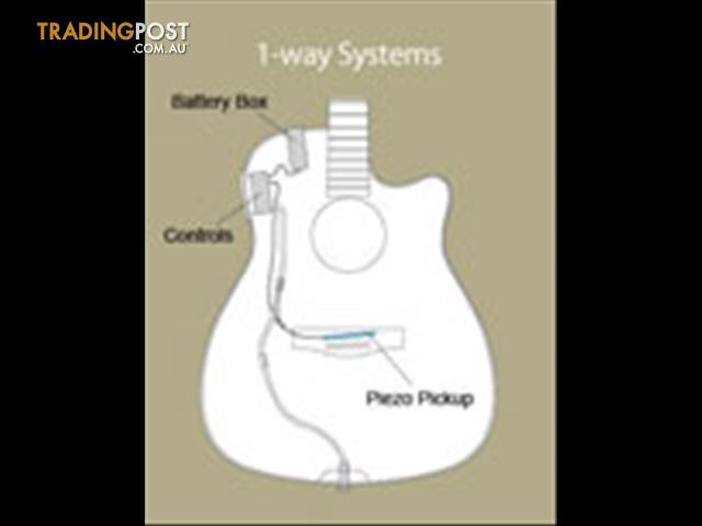 Yamaha Guitar Wiring Diagram Wiring Diagrams And Schematics