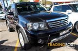 2006  Ford Escape XLT ZB Wagon