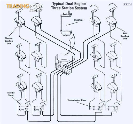 Hynautic-single-engine-twin-station-T-handle-dual-mount-plate-Hydraulic-Seastar